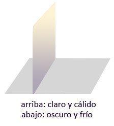 posibilidad4
